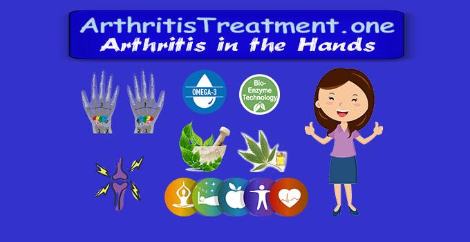 Hand Arthritis