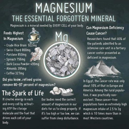 treatment with magnesium