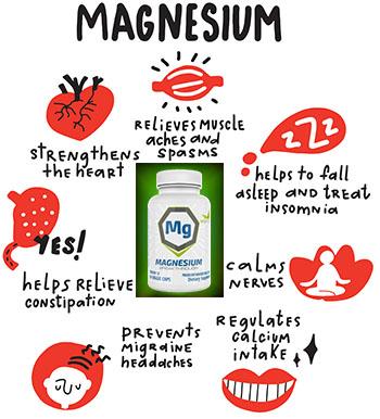 magnesium and arthritis