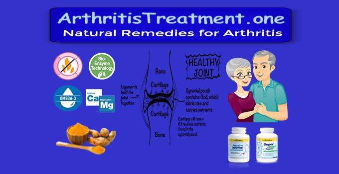 best remedies for arthritis